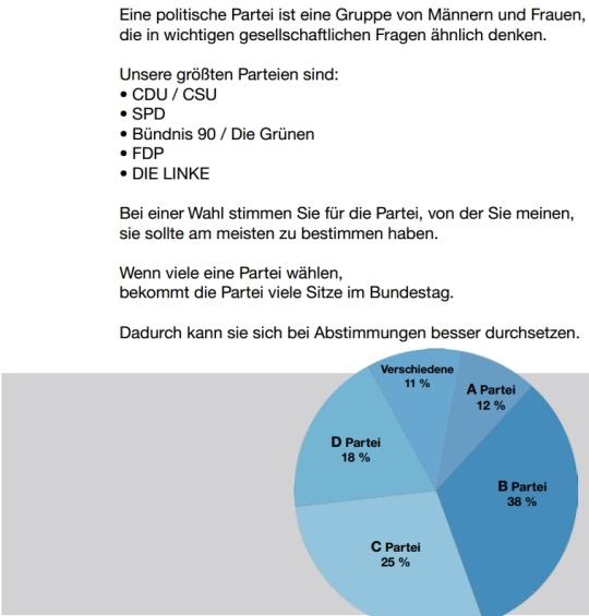 Begründung für die Nennung der etablierten Parteien // http://goo.gl/NtlKT
