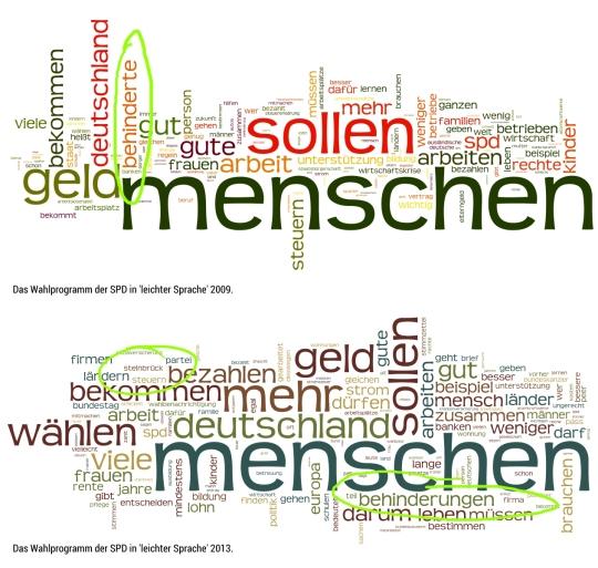 Die Wahlprogramme der SPD in 'leichter Sprache' 2009 und 2013 im Vergleich -- anders als 2009 wird der Spitzenkandidat, Peer Steinbrück, ausführlich im Programm vorgestellt.